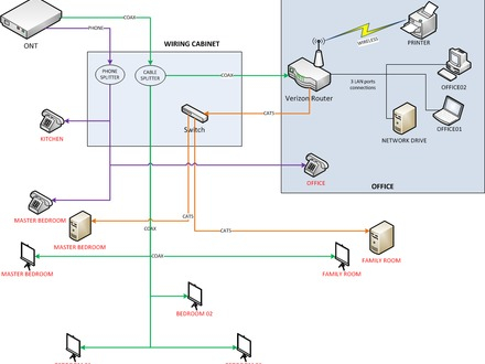 verizon fios internet wiring diagram Download-Solved Verizon FIOS Setting Wiring Cabinet And FIOS 9-r