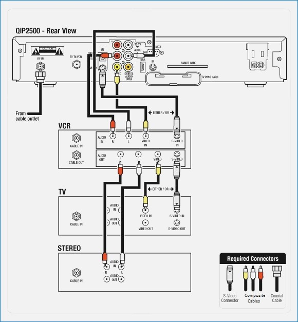 verizon fios internet wiring diagram collection