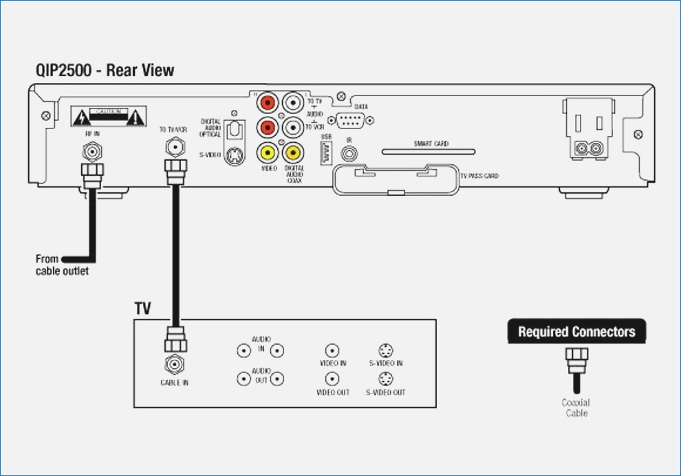 verizon fios wiring diagram Collection-Generous Verizon Fios Wiring Diagram Gallery Electrical Wiring 14-r