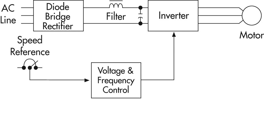 vfd motor wiring diagram Collection-Ac Drive Circuit Diagram Fresh Principles Operation Ac Vfd Drives 6-b