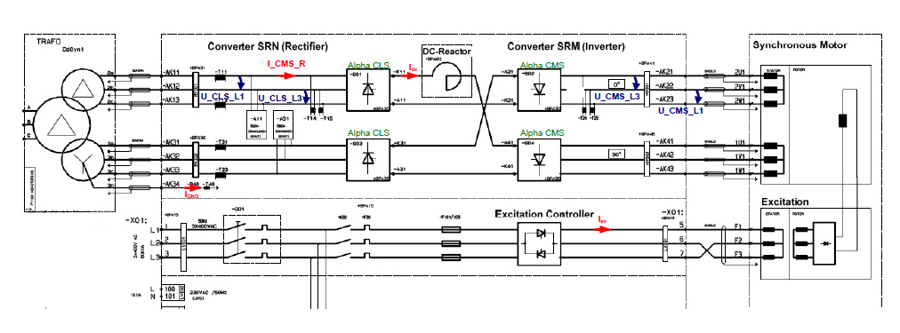 vfd panel wiring diagram Download-Block Diagramm 11-f