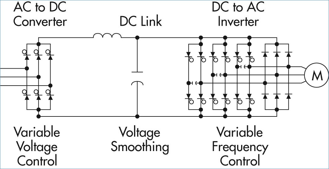 vfd panel wiring diagram Download-Principles Operation Ac Vfd Drives 16-a