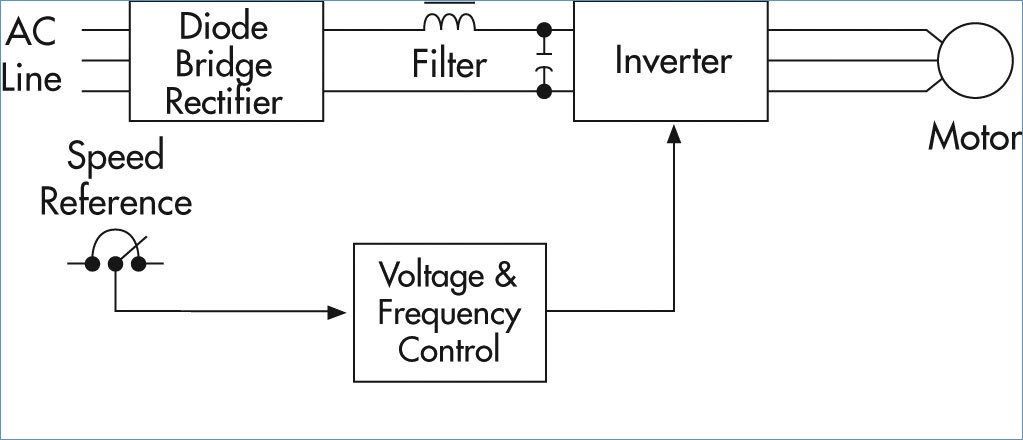 Vfd Wiring Diagram Sample