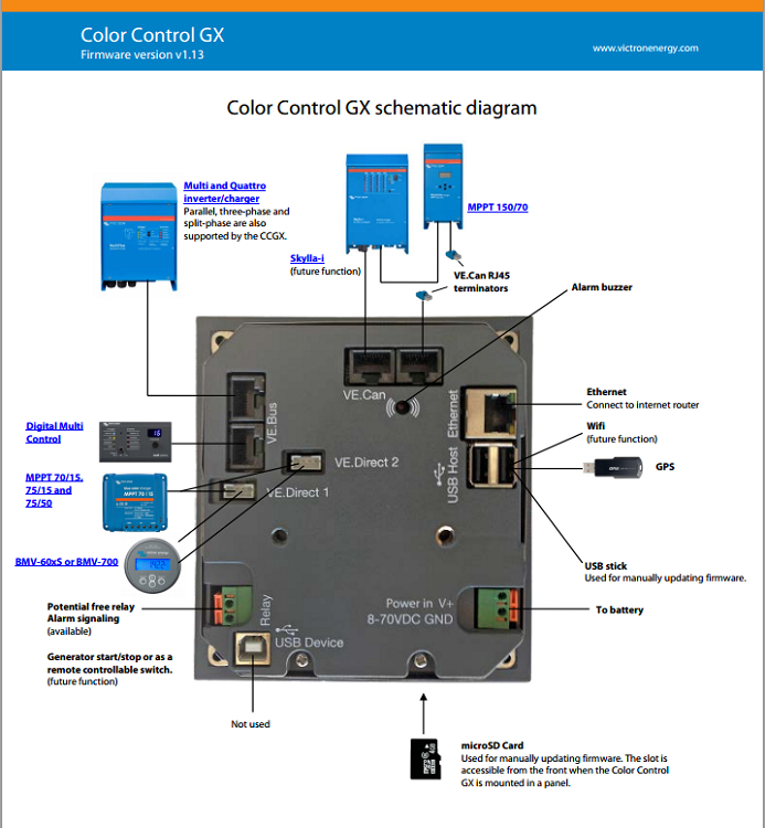 victron inverter wiring diagram Collection-Victron Energy Color Control GX is used for control and monitoring of a wide variety of Victron devices 12-c
