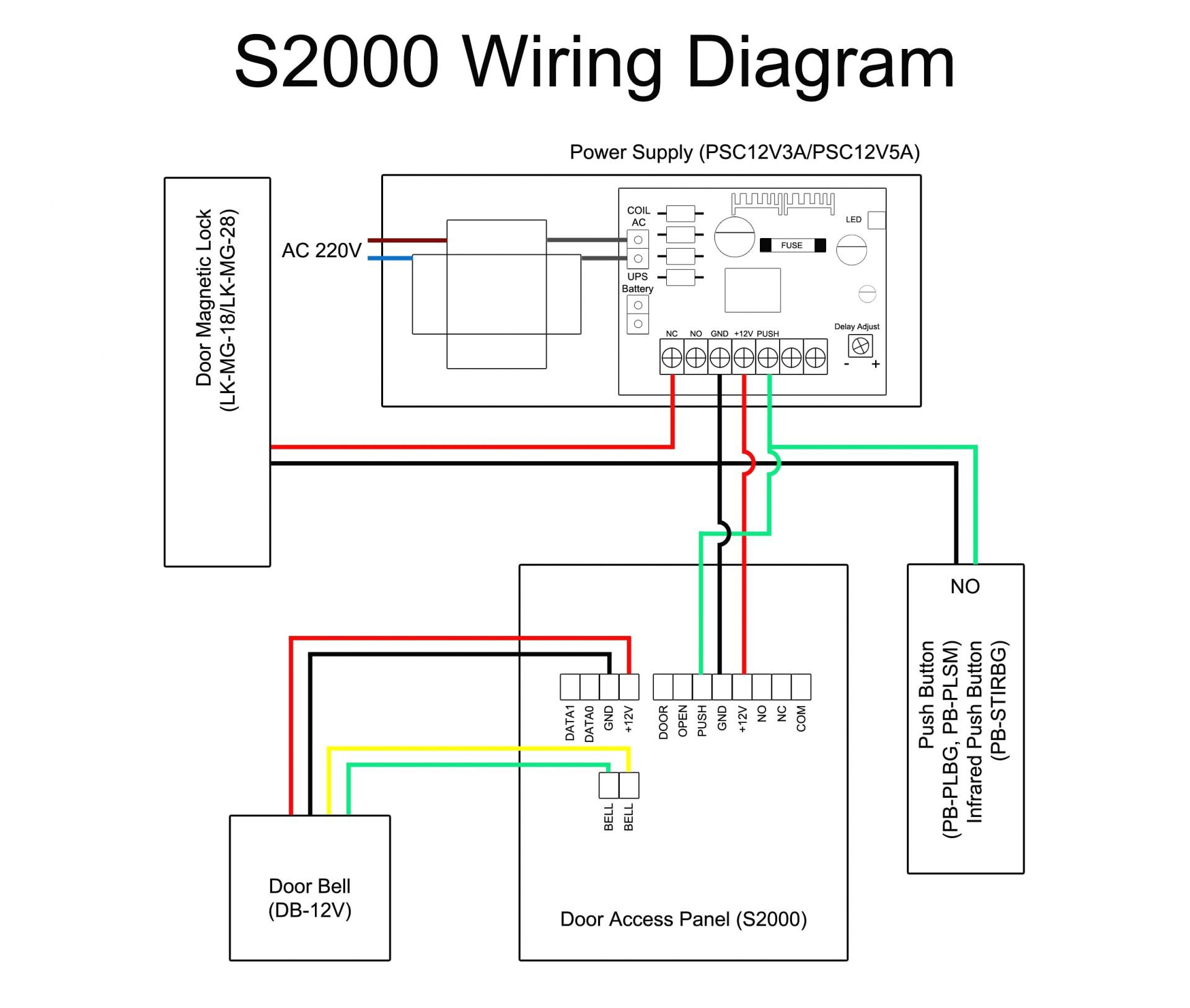 voyager camera wiring diagram Collection-Security Camera Wiring Diagram Inspirational Generous Color Cmos Camerasg6153 Contemporary 13-c