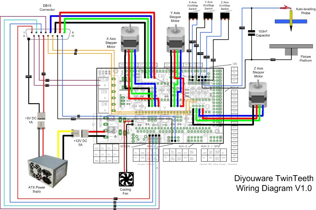 Bldc Motor Controller Wiring Diagram Gallery Sample 3 Phase Brushless Dc Wantai Stepper The Electronics 1e