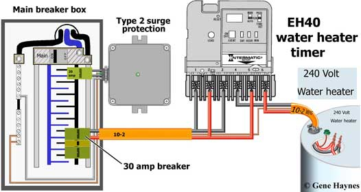 water heater timer wiring diagram Download-Installation Wiring Diagram for Titan Tankless Water Heaters Unique Water Heater Timer Can Change Your Energy 3-m