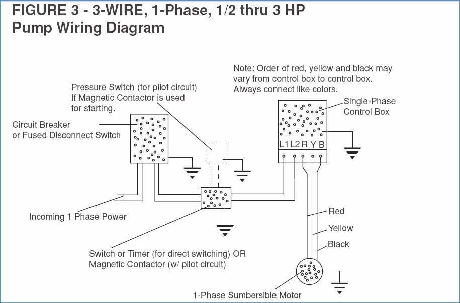 Electrical Wiring Diagram For Water Pump Motor Set : Water pump wiring best site harness