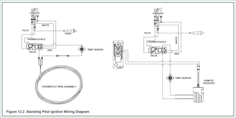 Sunvic Motorised Valve Wiring Diagrams