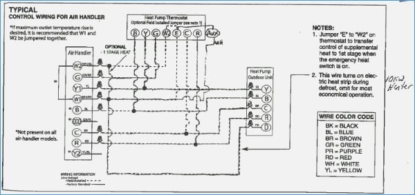 Rheem Heat Pump Air Handler Wiring Diagram | Wiring Diagram on