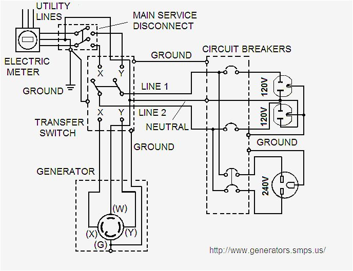 home generator wiring diagrams enthusiast wiring diagrams u2022 rh rasalibre co wiring diagram for generac home generator Kohler Starter Generator Wiring Diagram