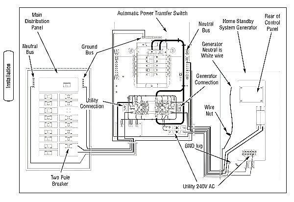 whole house transfer switch wiring diagram Download-Generac Automatic Transfer Switch Wiring Diagram Enticing Bright Power Transfer Switch Wiring 8-s