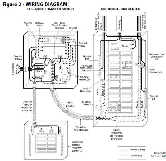 whole house transfer switch wiring diagram Download-generator transfer switch wiring Google Search 11-g