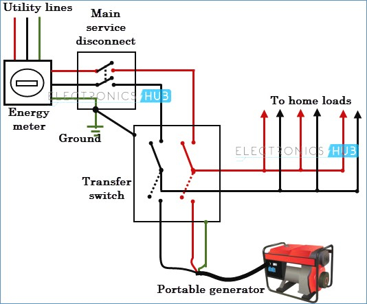whole house transfer switch wiring diagram Download-wire for house wiring 28 images 4 best images of residential 14-o