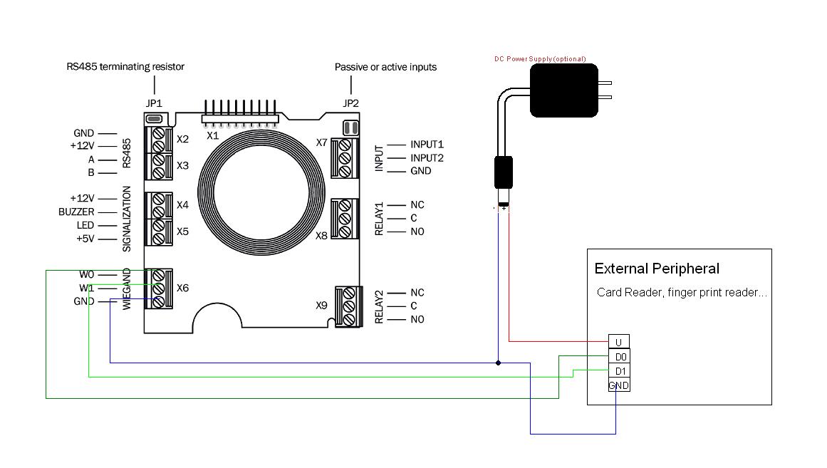 wiegand card reader wiring diagram hid card reader wiring diagram