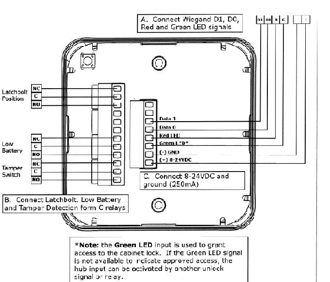 wiegand reader wiring diagram download wiring diagram sample rh faceitsalon com hid iclass reader wiring diagram hid prox reader wiring diagram