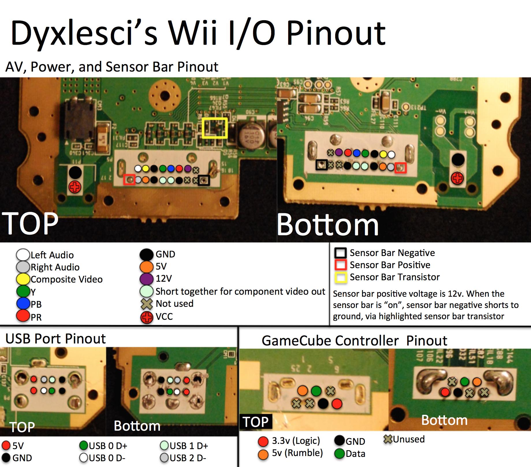 wii sensor bar wiring diagram Download-Gamecube Memory Card Pinout SD Card Pinout Disc Drive Pinout Face Buttons Pinout Clock Battery Pinout 18-q