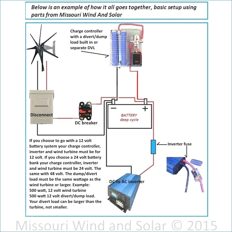 wind turbine wiring diagram Download-Wiring Diagram For Power Inverter 14-c