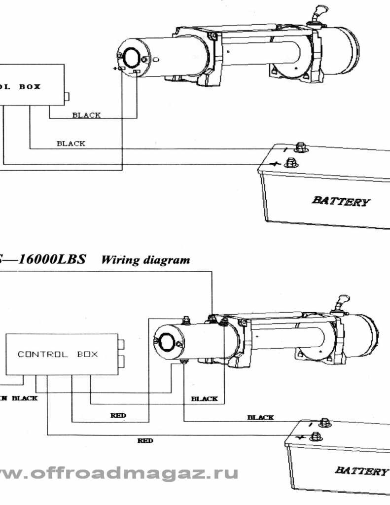 windlass wiring diagram sample wiring diagram sample rh faceitsalon com  2500 Warn Winch Wiring Diagram Badland ATV Winch Wiring Diagram