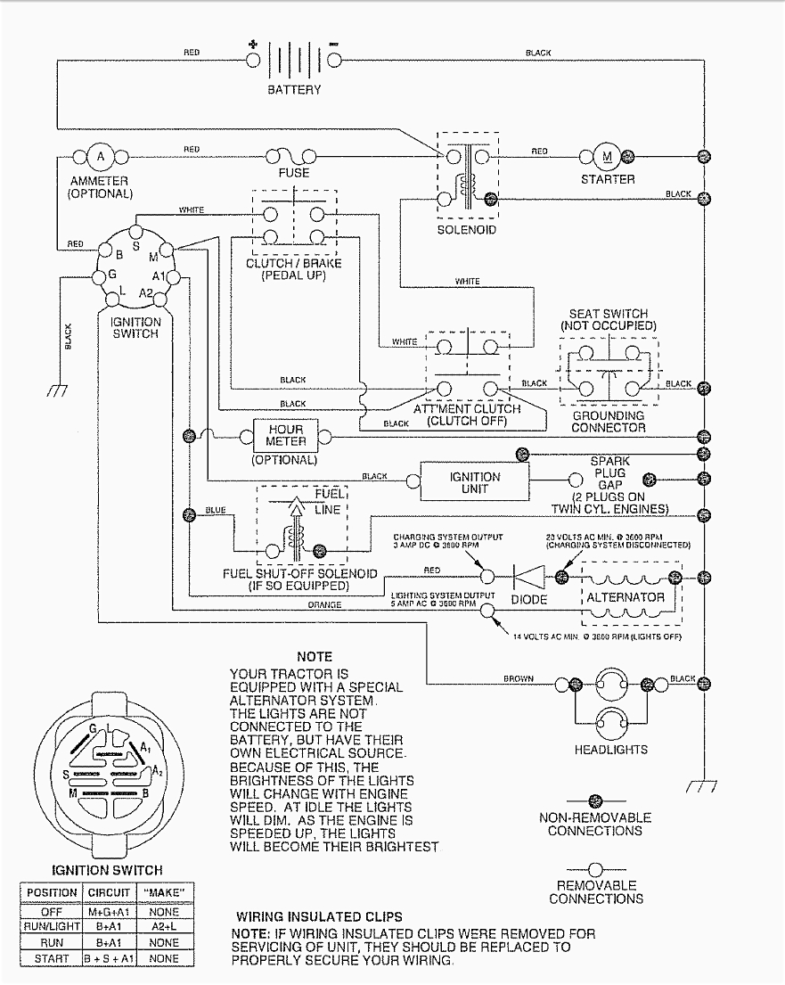 Wiring Diagram Craftsman Riding Lawn Mower T1000 Trusted Craftman Starter Case Tractor
