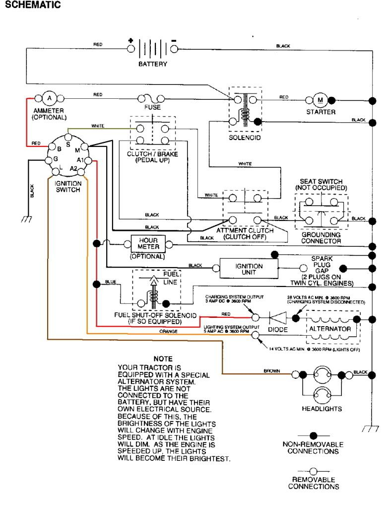 Wiring Diagram for Craftsman Riding Lawn Mower - Craftsman Riding Mower Electrical Diagram 2g