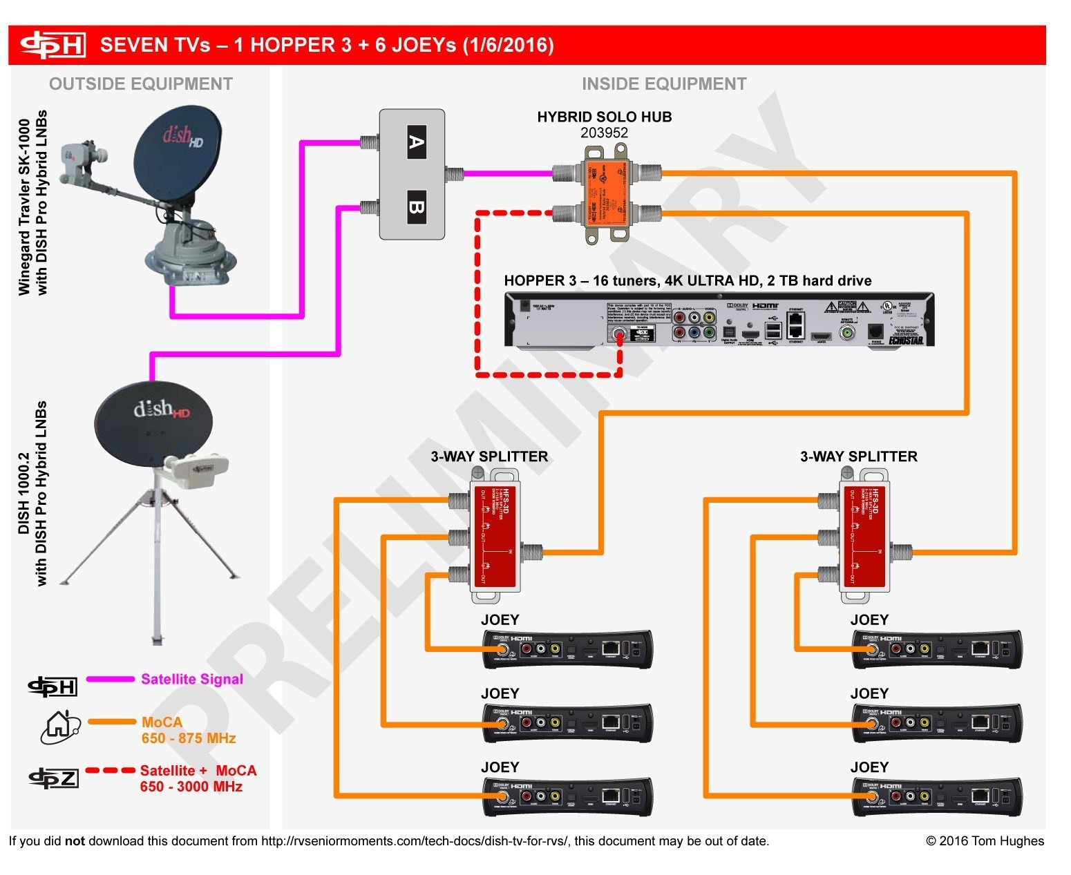 wiring diagram for dish network satellite Collection-Rv Cable and Satellite Wiring Diagram Luxury Rca Tv Wiring Diagram Rca Tv Wiring Diagrams Wiring 12-i