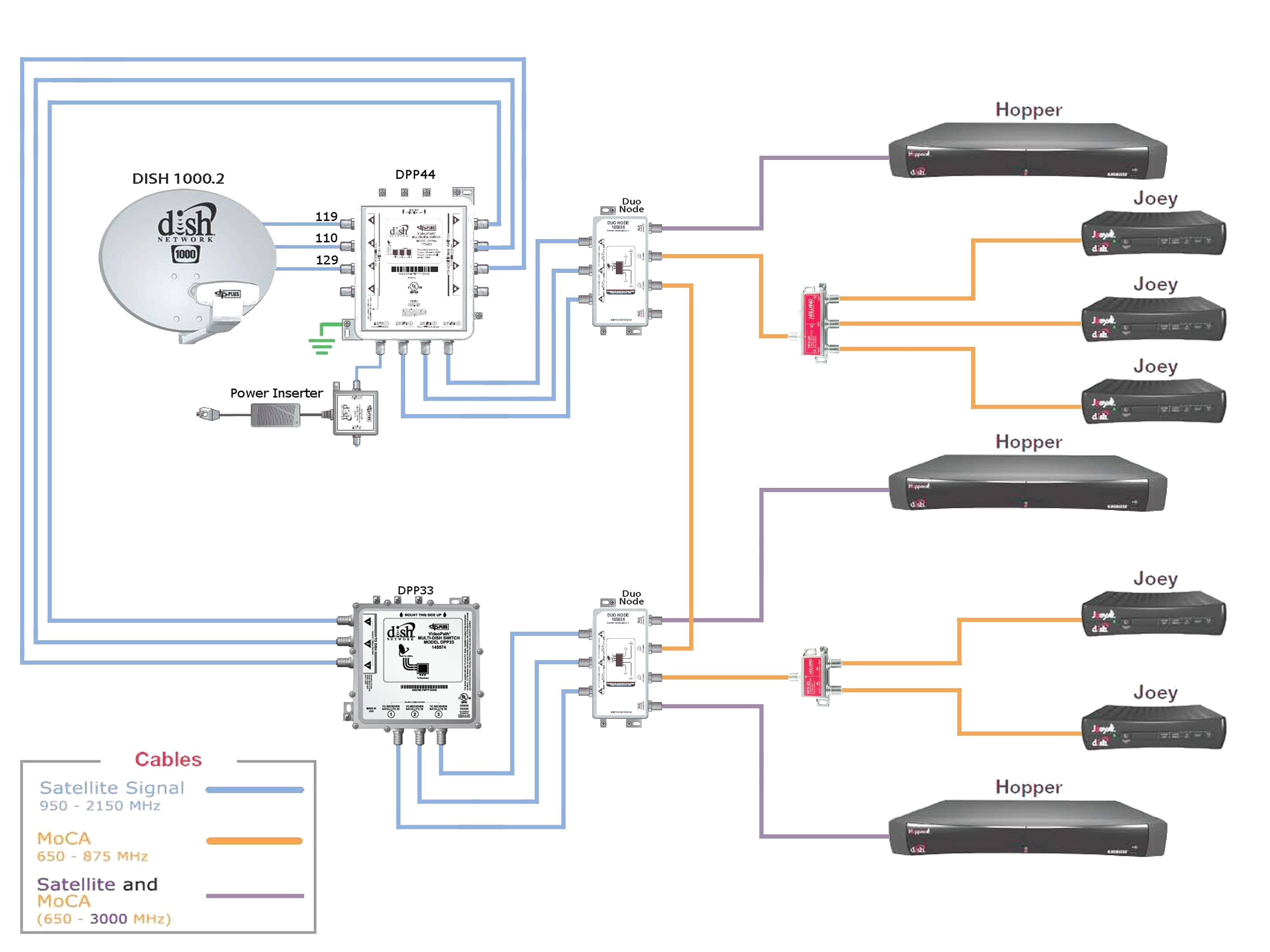 wiring diagram for dish network satellite Download-Satellite Dish Wiring Diagram Jpg Amazing Network In Random 2 Satellite Dish Wiring Diagram 6-g