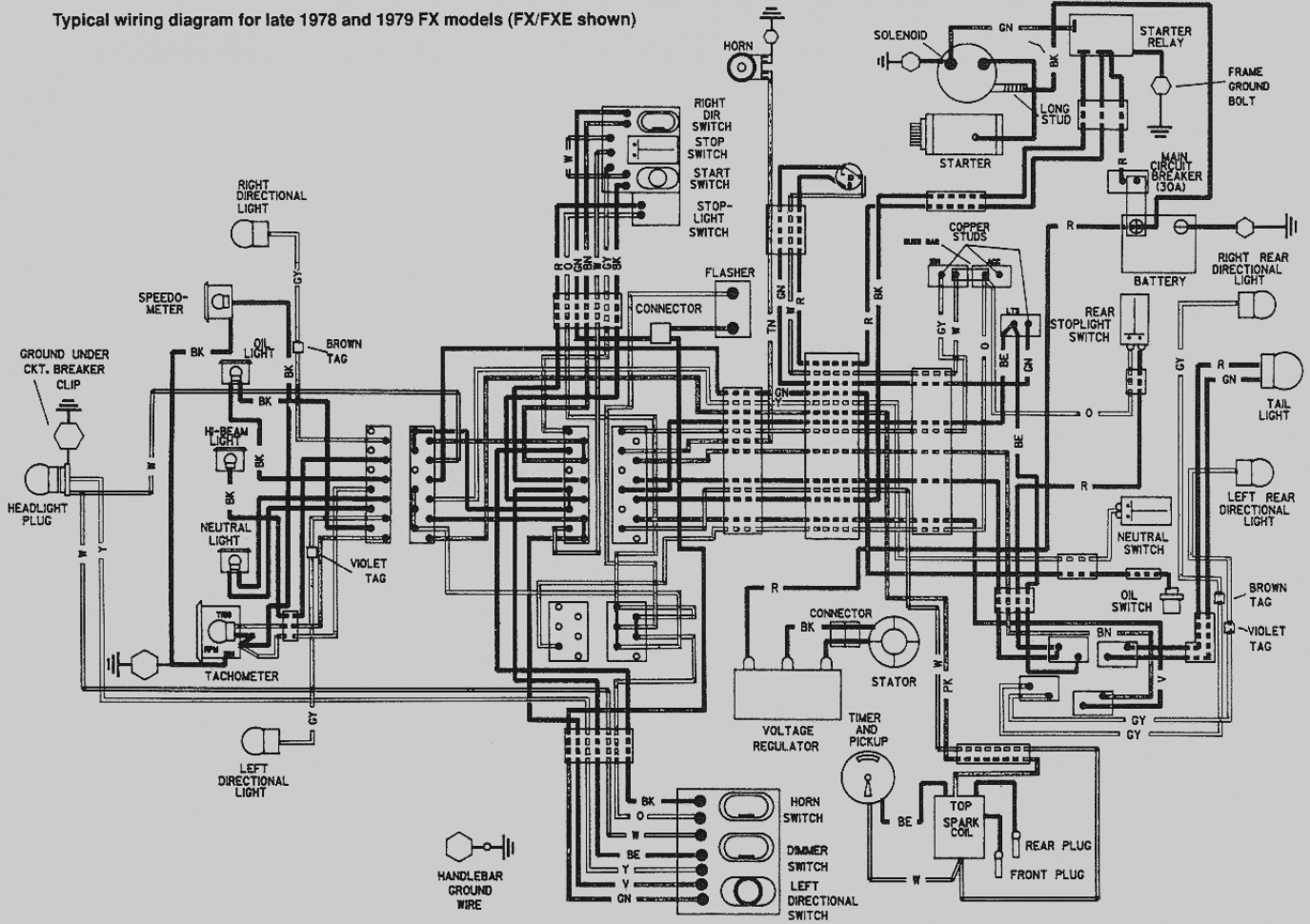 1990 Softail Wiring Diagram | Wiring Diagram on