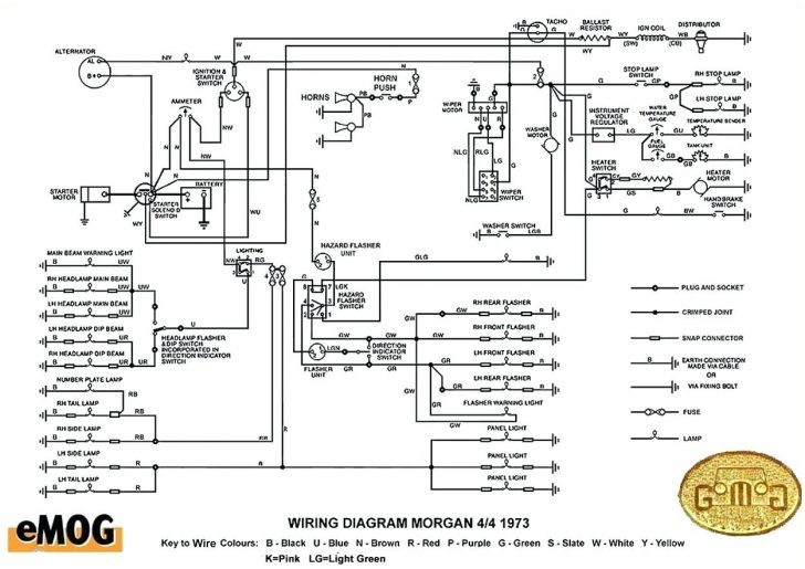 Wiring Diagram for Harley Davidson softail Gallery | Wiring ... on