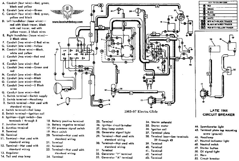 1997 dyna wiring diagram wire data schema u2022 rh miltongaragedoorrepair co