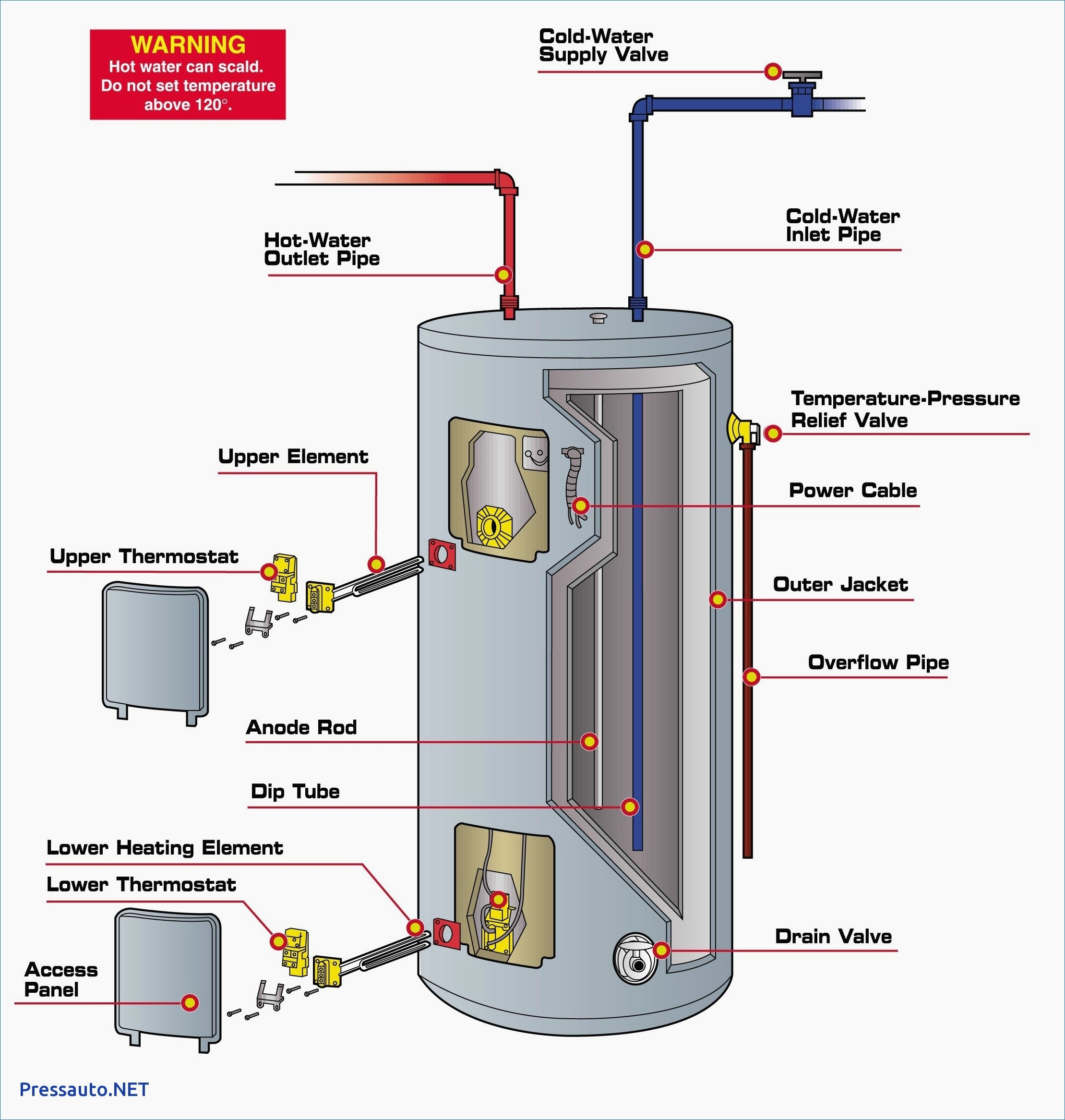 wiring diagram for hot water heater thermostat Download-Wiring Diagram Electric Water Heater Fresh New Hot Water Heater Wiring Diagram Diagram 6-g
