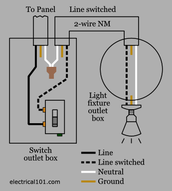 wiring diagram for light switch Collection-Conventional Light Switch Wiring Diagram 6-t