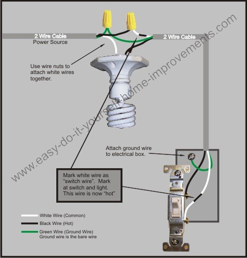 Wiring Diagram for Light Switch - Xlight Switch Wiring Diagram 2 Gespeed Ic 0kh7rmehrm 17b