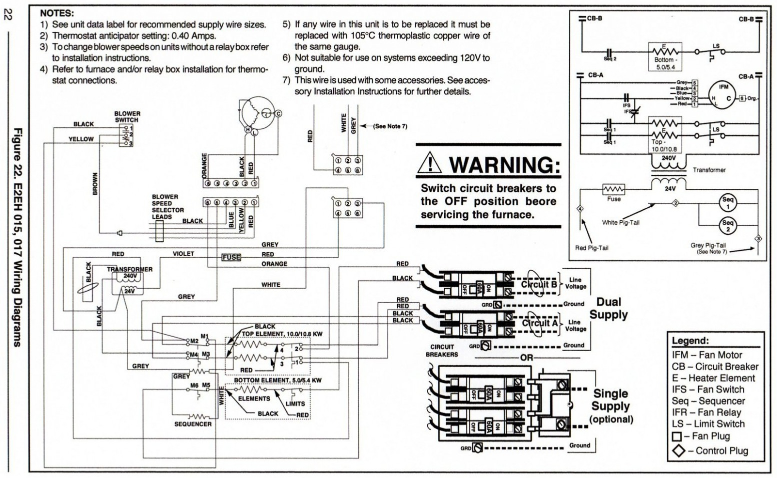 Home Wiring Red Black White Diagram For Mobile Furnace Gallery Sample