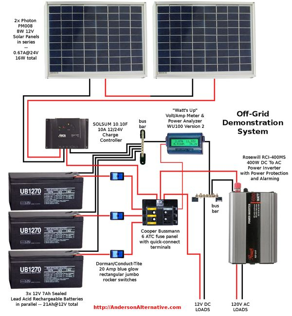 wiring diagram for solar panel to battery collection wiring rh faceitsalon com
