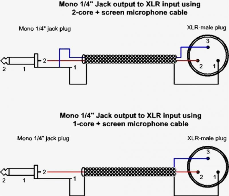 xlr to mono jack wiring diagram Collection-plex Xlr To Xlr Wiring Diagram Xlr Wiring Diagram Wiring Diagrams 1-h