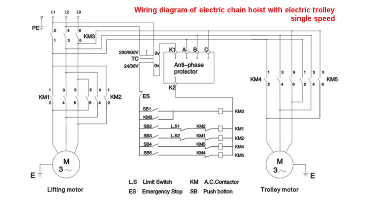 Yale Overhead Crane Hoist Wiring Diagram - In-Depth Wiring Diagrams •