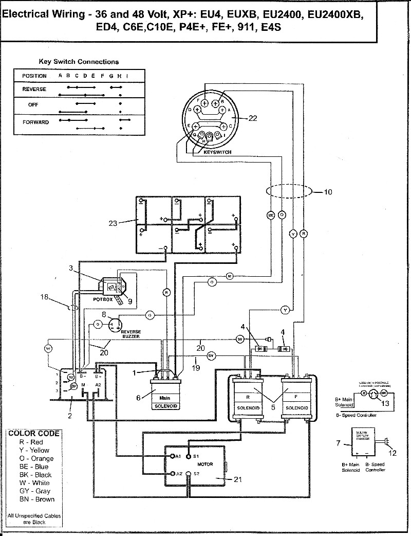 yamaha golf cart battery wiring diagram ez go golf cart battery wiring diagram gas dirty throughout 1998 yamaha to ingersoll rand 8e yamaha golf cart battery wiring diagram download wiring diagram sample