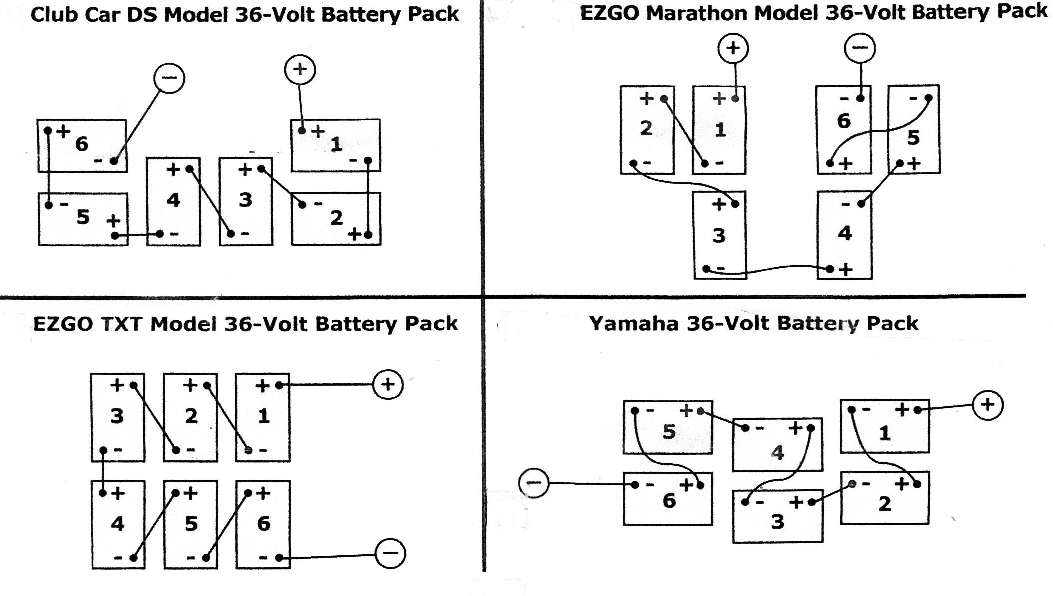 Yamaha Golf Cart Battery Wiring Diagram Download Sample For Batteries Diagrams Carts Refrence Ez