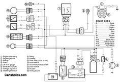 yamaha golf cart battery wiring diagram Download-Yamaha G16A Golf Cart Wiring Diagram Gas golfcartdiy 3-g