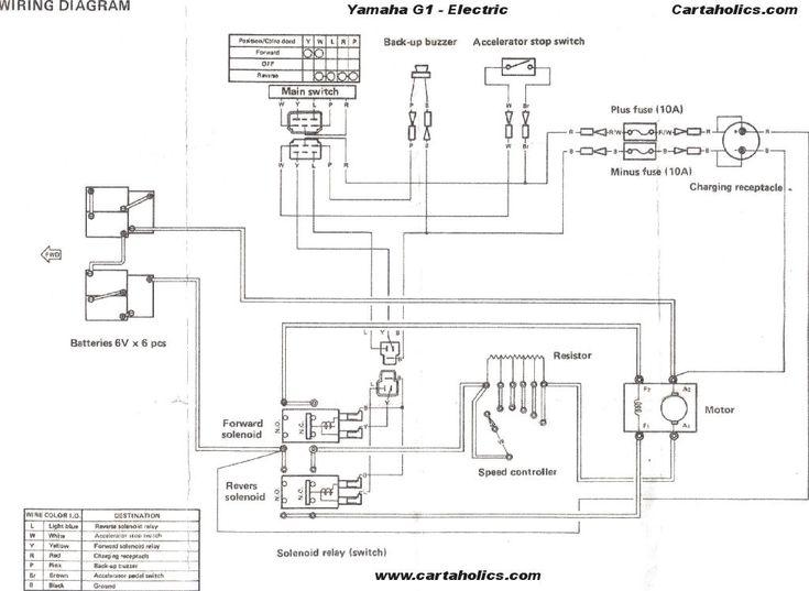 yamaha golf cart battery wiring diagram Download-yamaha golf cart electrical diagram 12-c