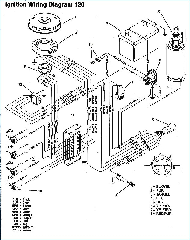 Yamaha Outboard Wiring Diagram Pdf Gallery | Wiring Diagram ... on