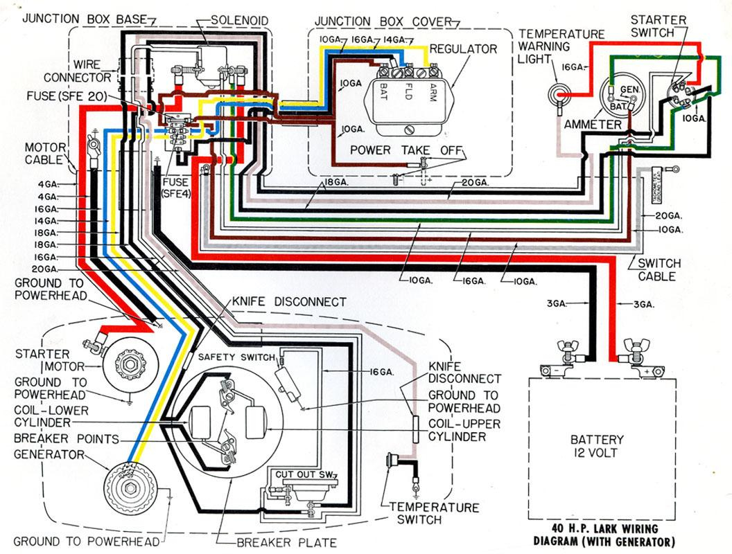 yamaha f150 outboard wiring diagram trusted wiring diagram rh dafpods co