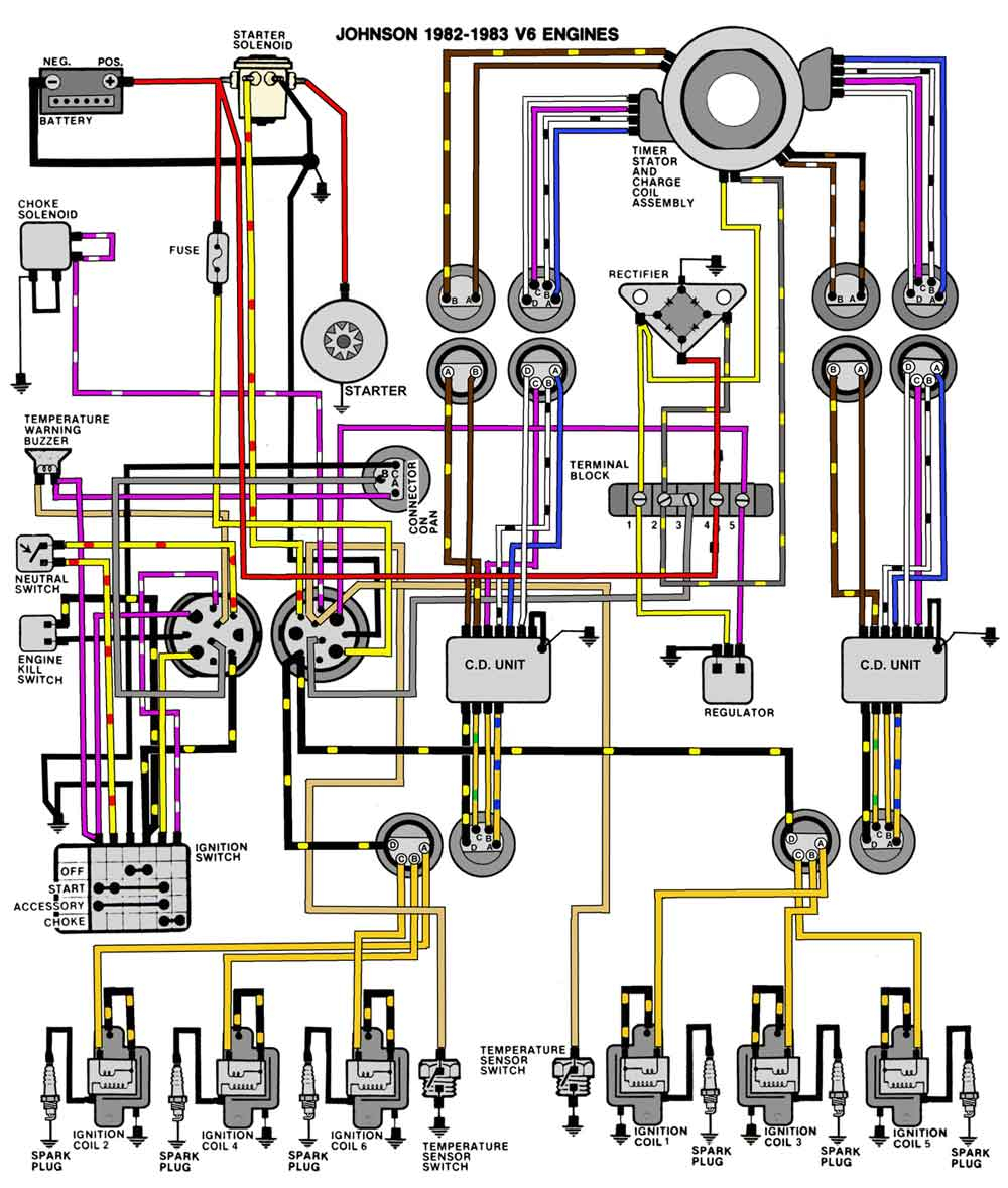 yamaha outboard wiring diagram pdf Collection-Yamaha Outboard Wiring Diagram Unique Yamaha Outboard Motor Wiring Diagrams – the Wiring Diagram 17-t