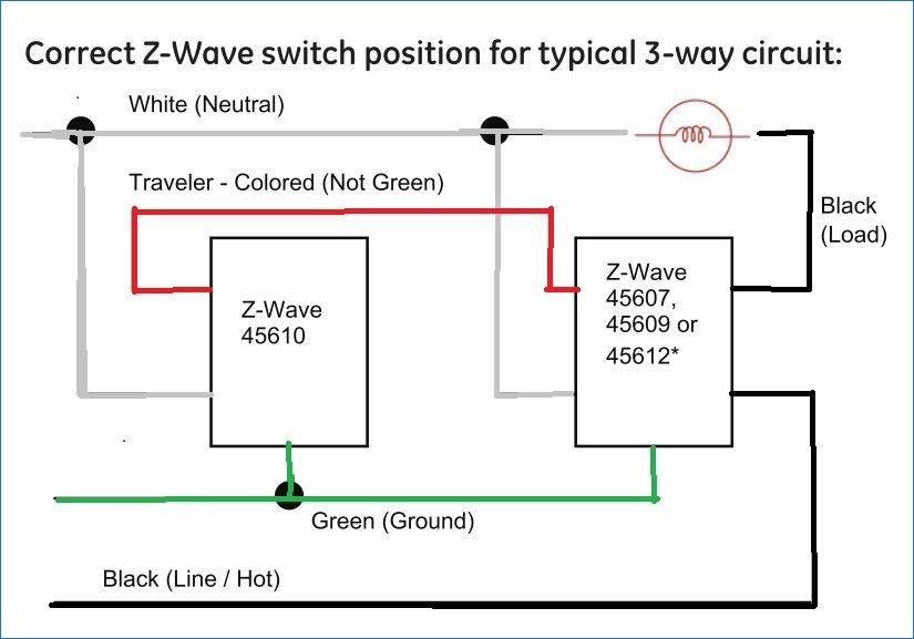 z wave 3 way switch wiring diagram Collection-Wonderful Neutral Line Load Ideas Electrical Circuit Diagram Amazon Zooz Z Wave Plus Toggle f Wall Switch ZEN23 Ge Z Wave 3 Way 5-d